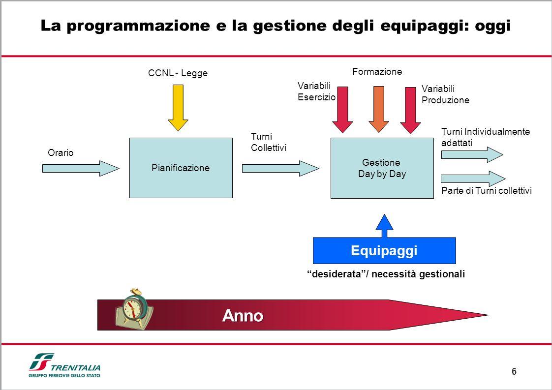 La programmazione e la gestione degli equipaggi: oggi