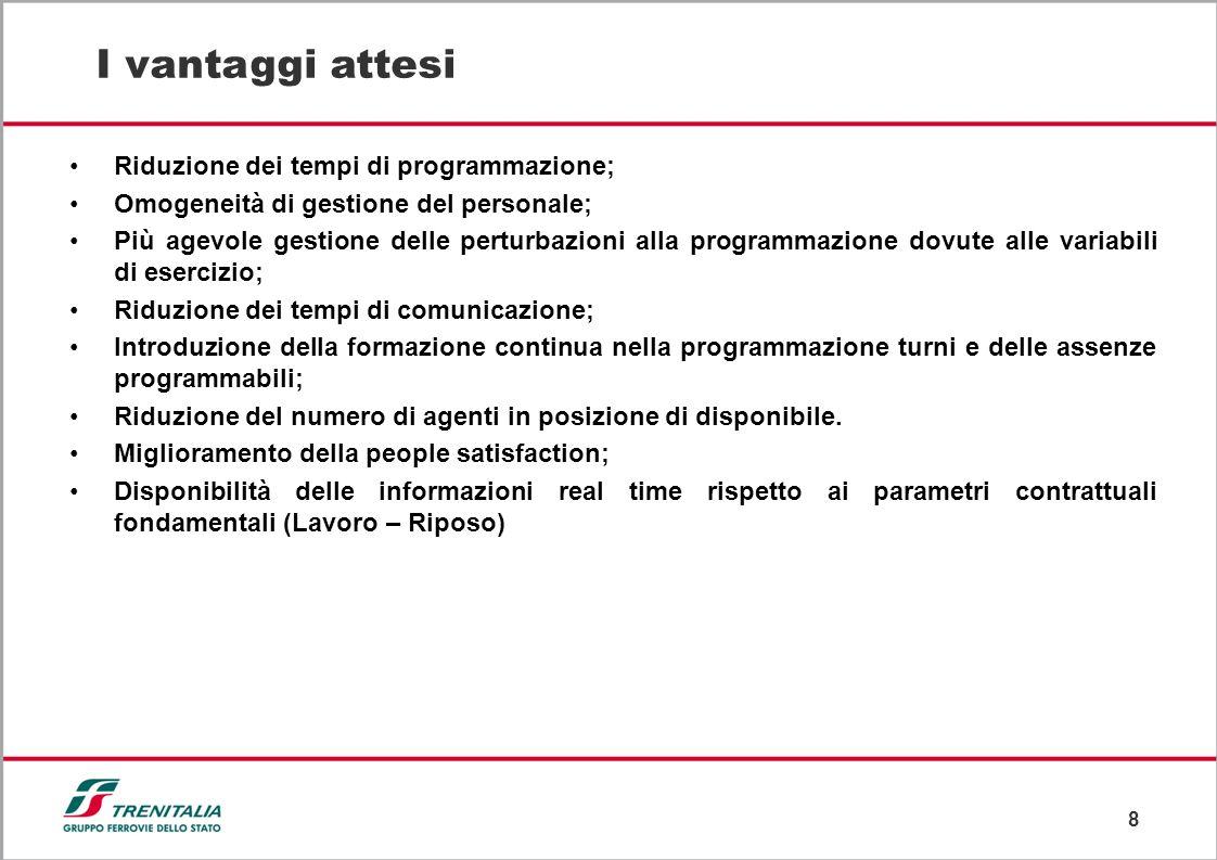 I vantaggi attesi Riduzione dei tempi di programmazione;