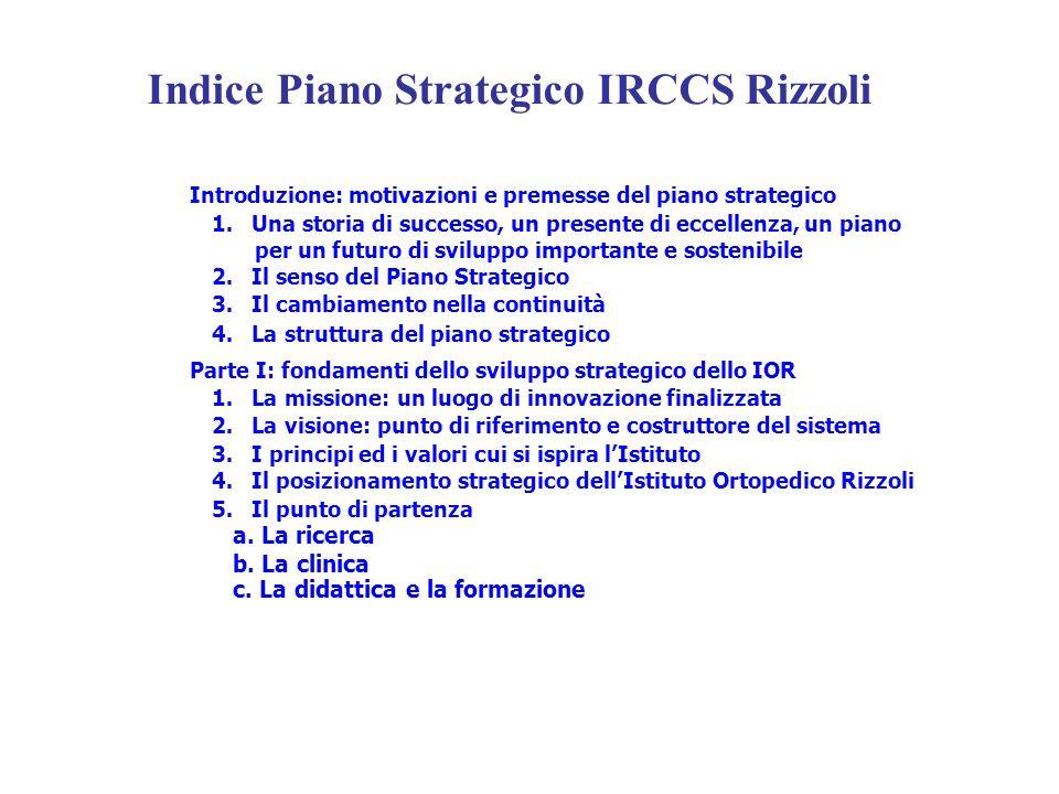 Indice Piano Strategico IRCCS Rizzoli