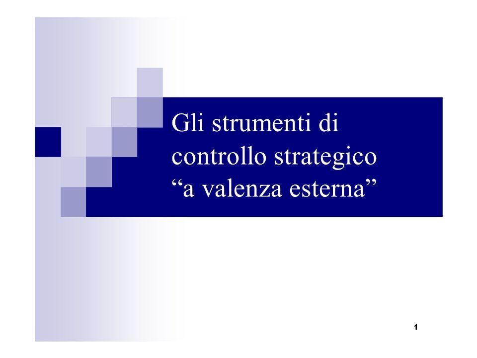 Gli strumenti di controllo strategico a valenza esterna 1