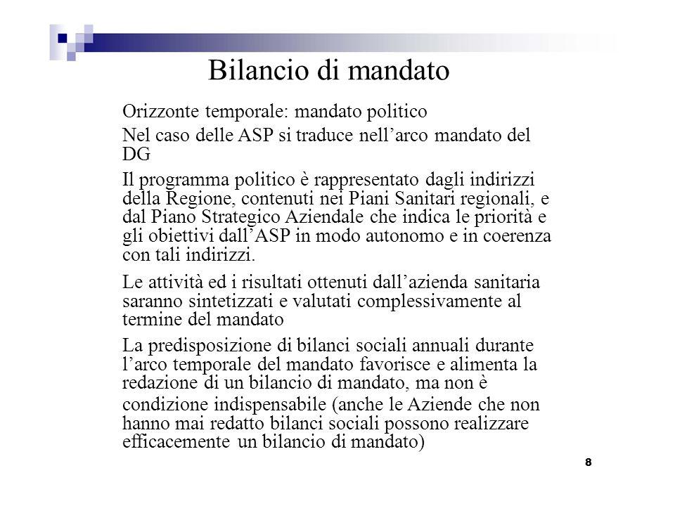 Bilancio di mandato Orizzonte temporale: mandato politico