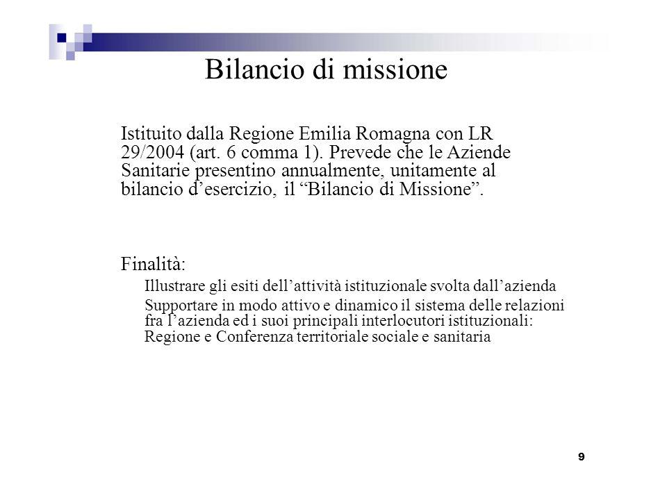 Bilancio di missione Istituito dalla Regione Emilia Romagna con LR