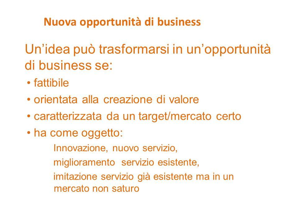 Un'idea può trasformarsi in un'opportunità di business se: