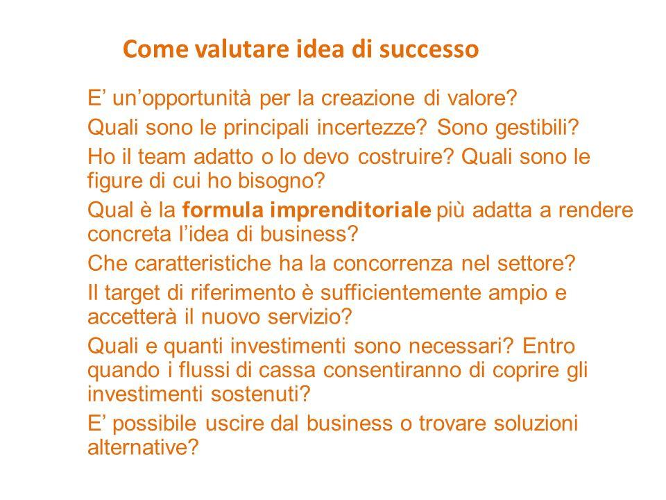 Come valutare idea di successo