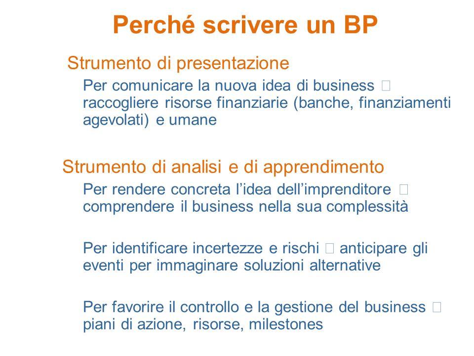Perché scrivere un BP Strumento di presentazione