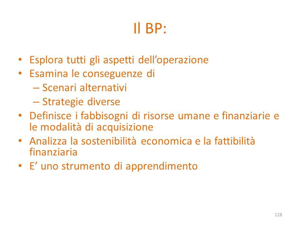 Il BP: Esplora tutti gli aspetti dell'operazione