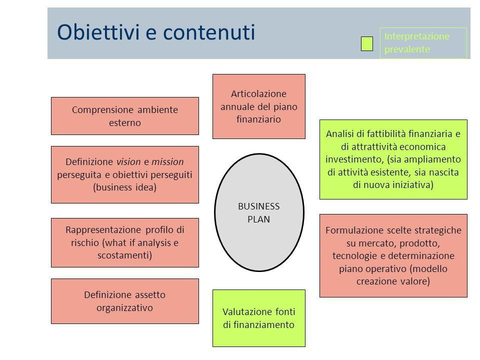 Obiettivi e contenuti Interpretazione prevalente