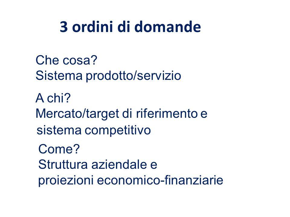3 ordini di domande Che cosa Sistema prodotto/servizio A chi