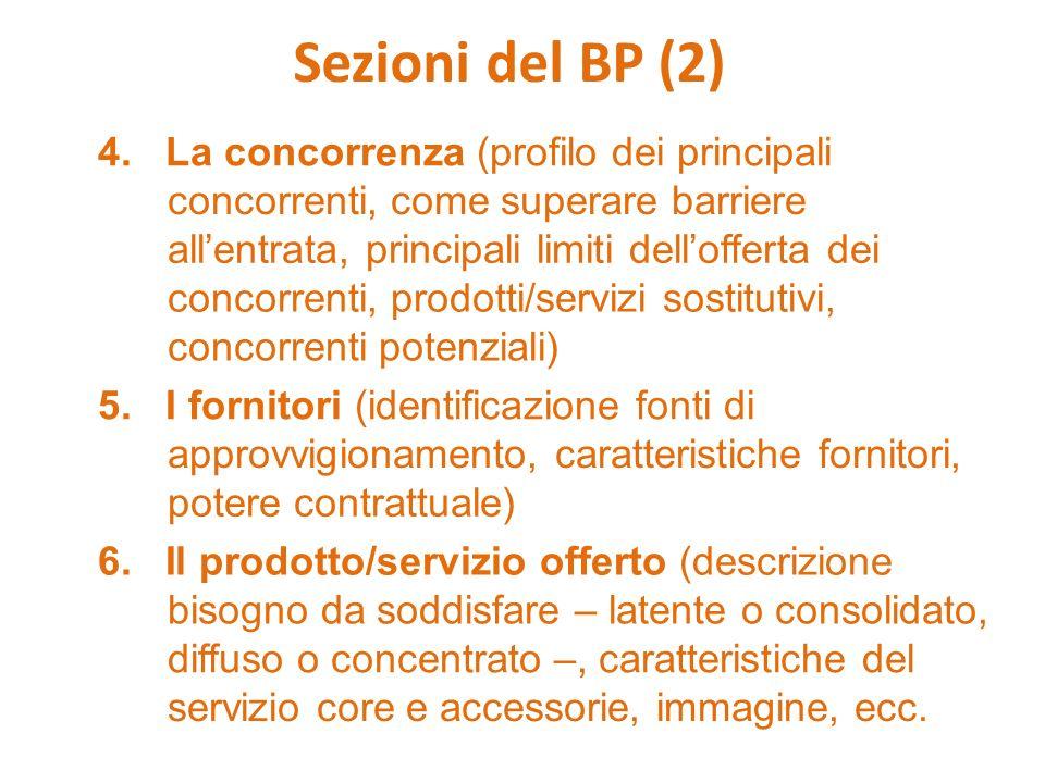 Sezioni del BP (2) 4. La concorrenza (profilo dei principali