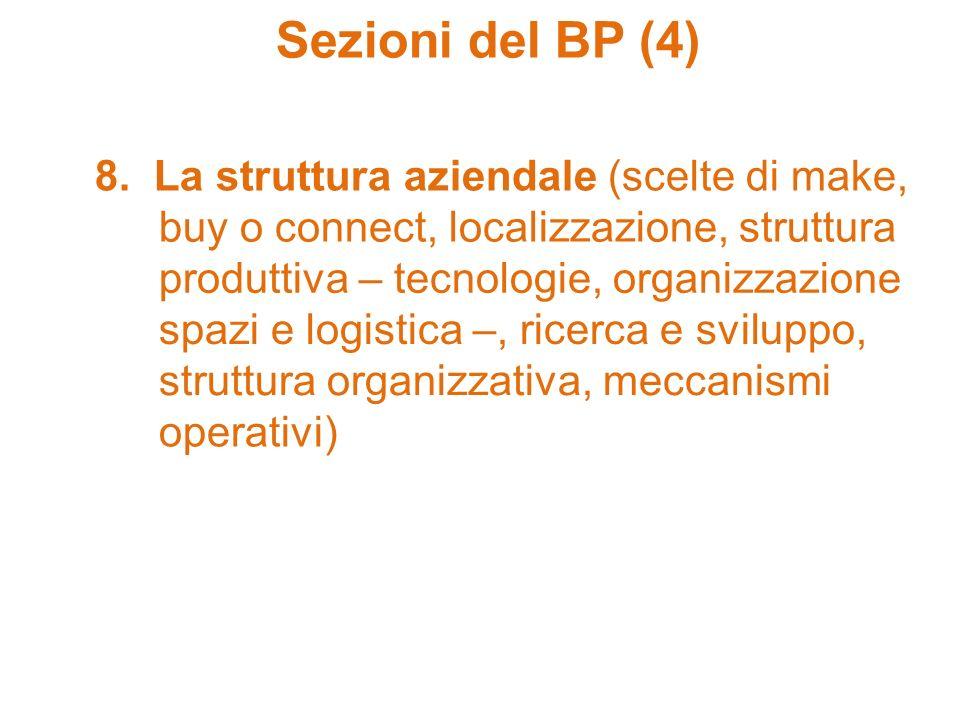 Sezioni del BP (4) 8. La struttura aziendale (scelte di make,