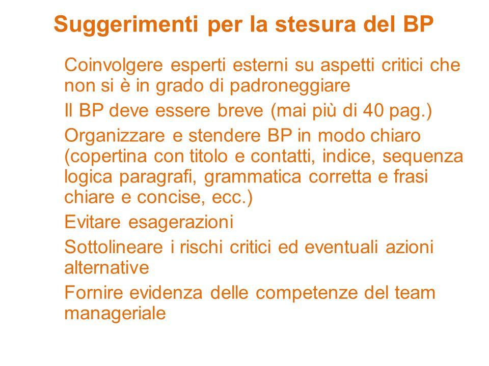 Suggerimenti per la stesura del BP