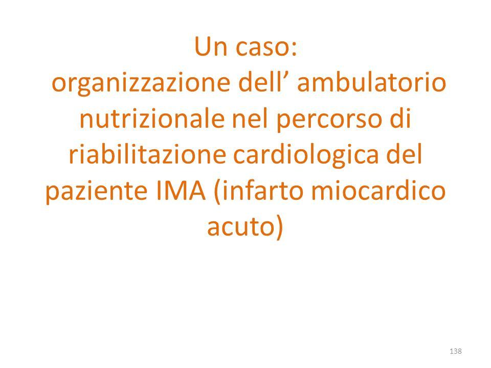 Un caso: organizzazione dell' ambulatorio nutrizionale nel percorso di riabilitazione cardiologica del paziente IMA (infarto miocardico acuto)