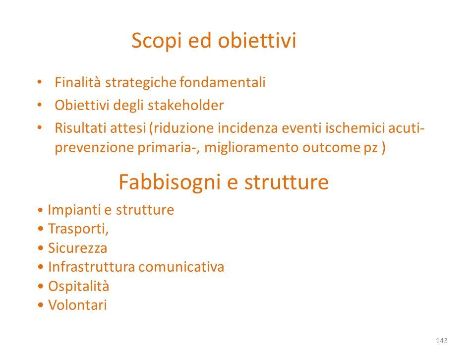 Fabbisogni e strutture