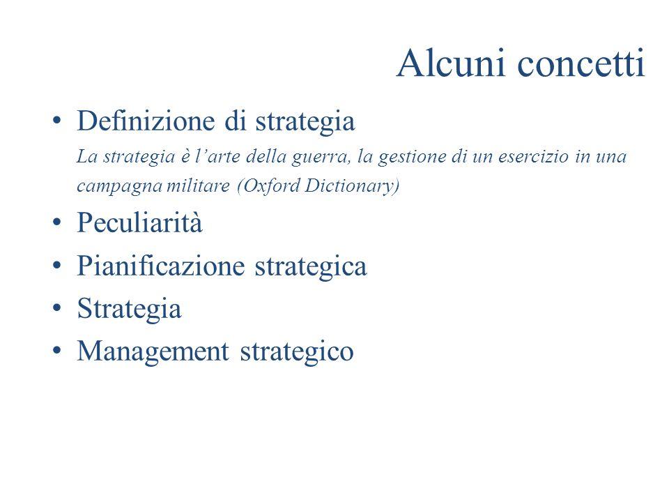 Alcuni concetti Definizione di strategia Peculiarità