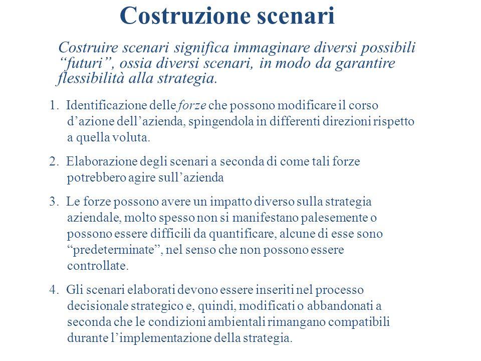 Costruzione scenari Costruire scenari significa immaginare diversi possibili. futuri , ossia diversi scenari, in modo da garantire.