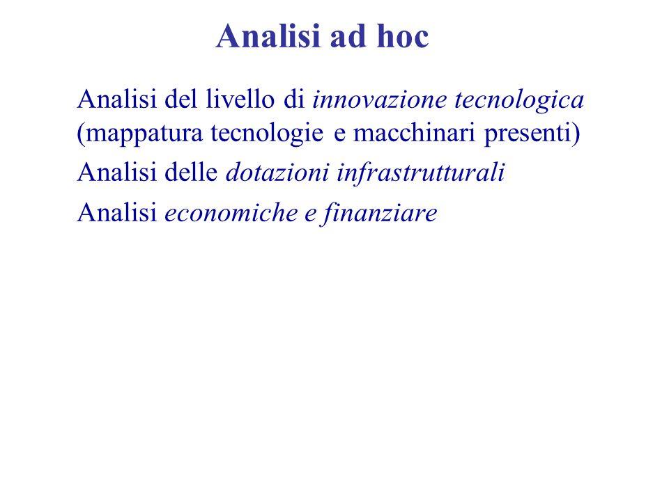 Analisi ad hoc Analisi del livello di innovazione tecnologica
