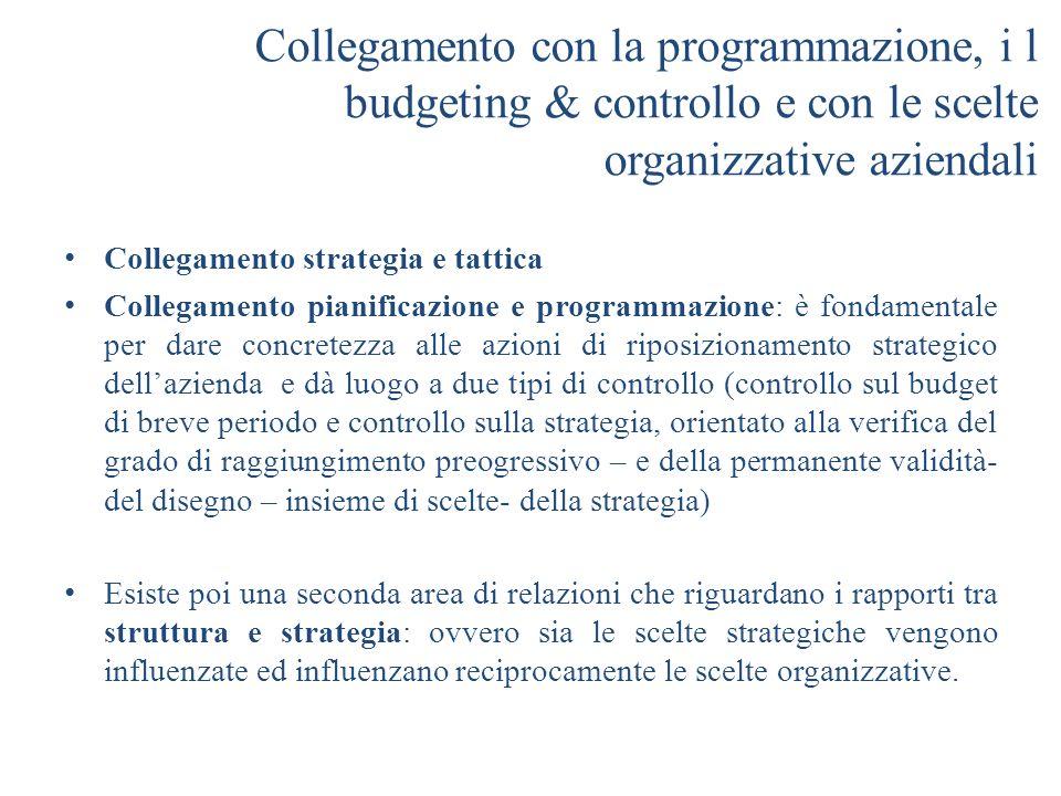 Collegamento con la programmazione, i l budgeting & controllo e con le scelte organizzative aziendali