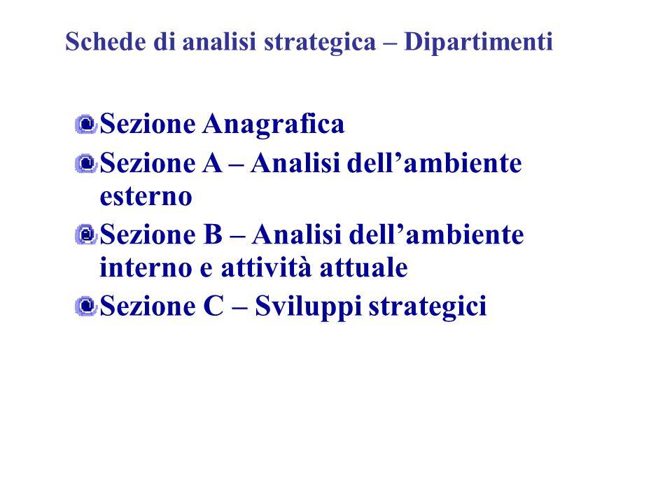 Sezione A – Analisi dell'ambiente esterno