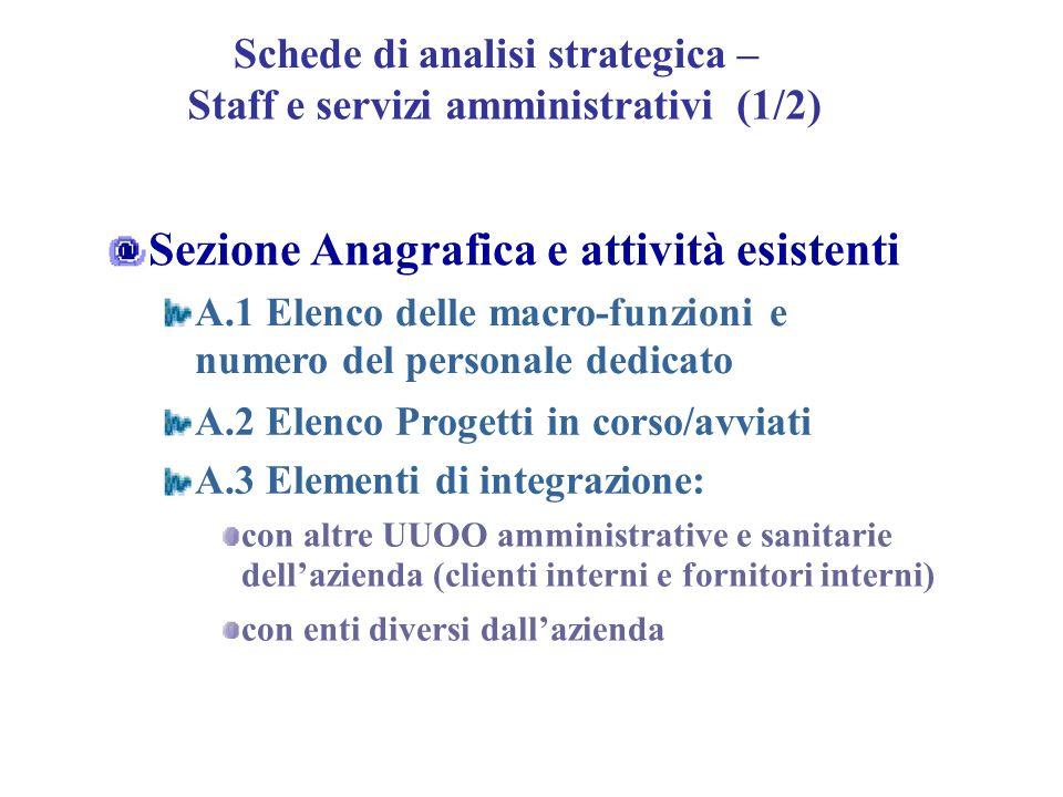 Sezione Anagrafica e attività esistenti
