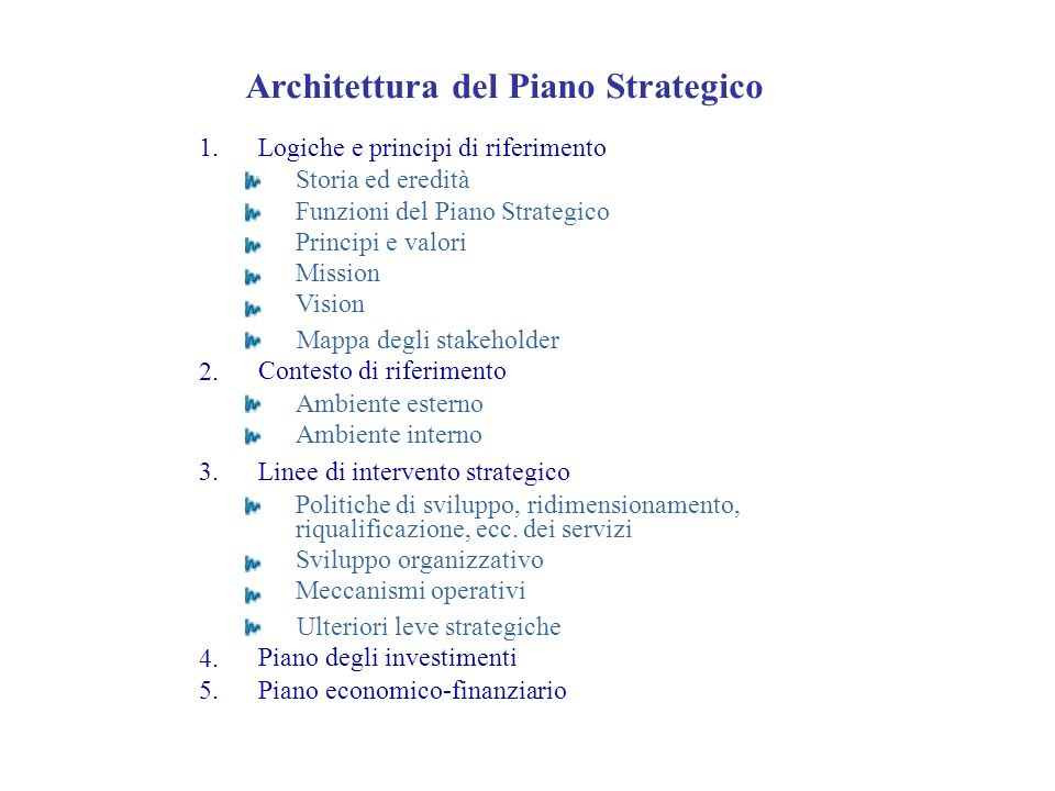 Architettura del Piano Strategico