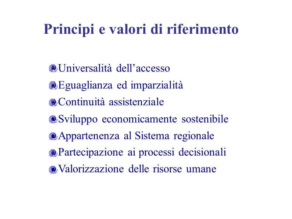 Principi e valori di riferimento