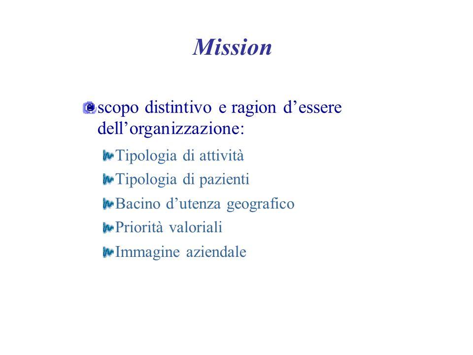 Mission scopo distintivo e ragion d'essere dell'organizzazione: