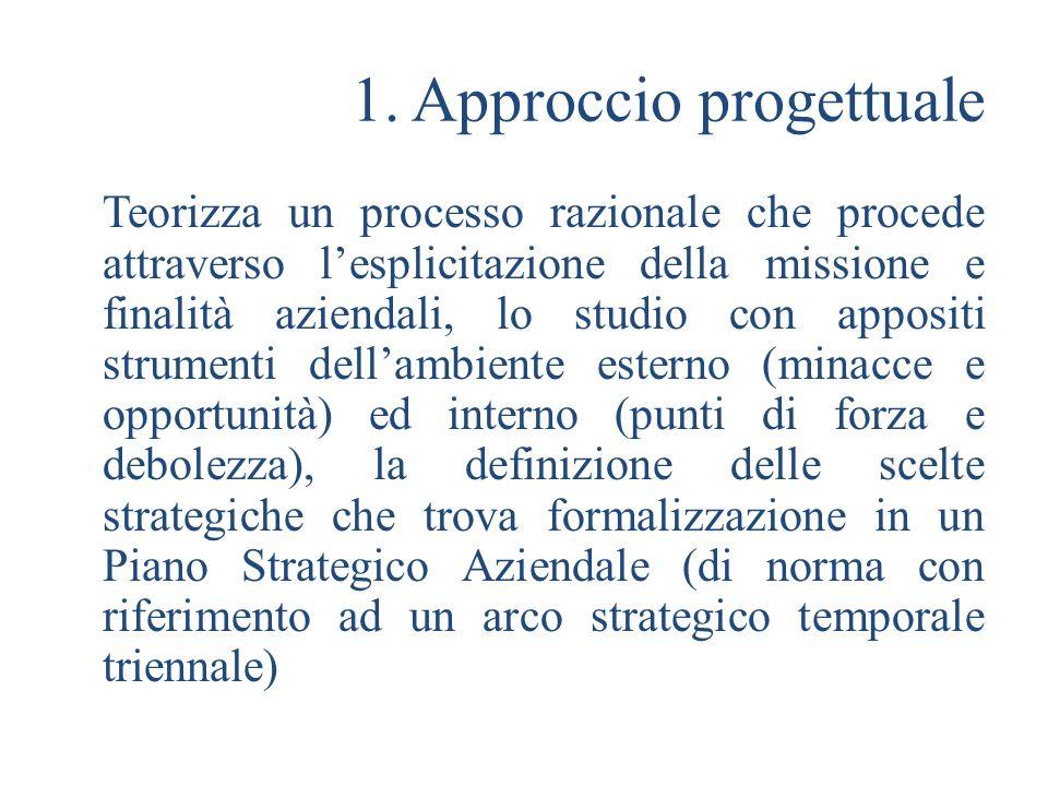 1. Approccio progettuale