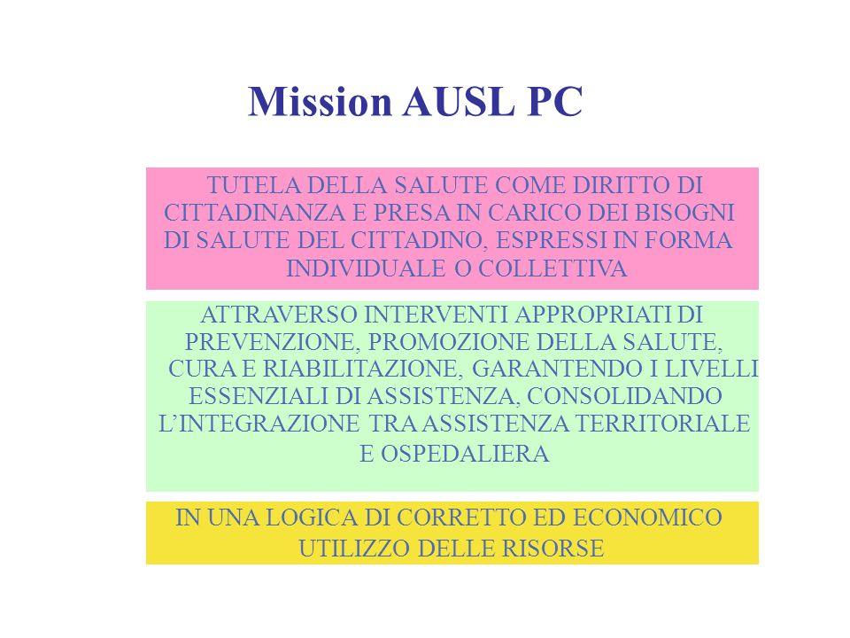 Mission AUSL PC TUTELA DELLA SALUTE COME DIRITTO DI