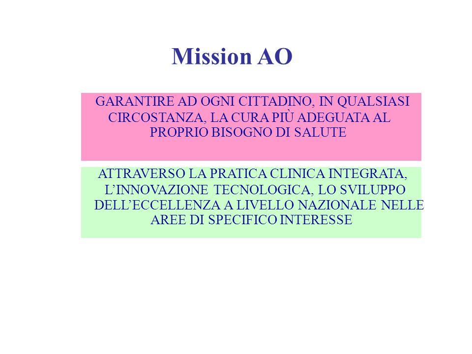 Mission AO GARANTIRE AD OGNI CITTADINO, IN QUALSIASI