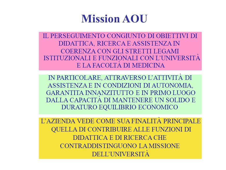 Mission AOU IL PERSEGUIMENTO CONGIUNTO DI OBIETTIVI DI