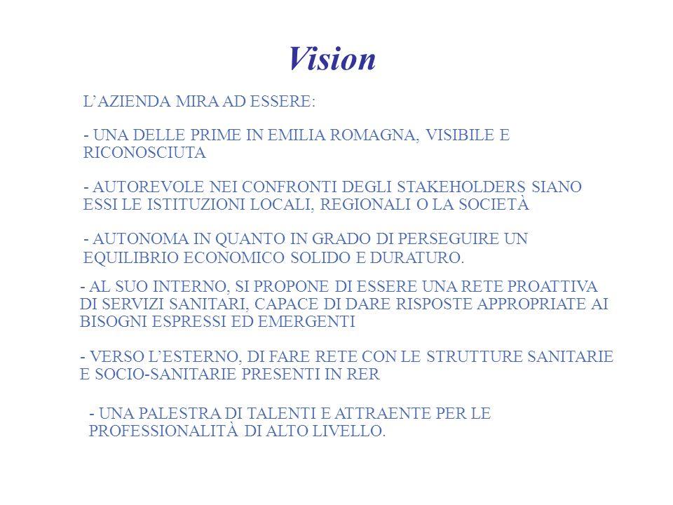 Vision L'AZIENDA MIRA AD ESSERE:
