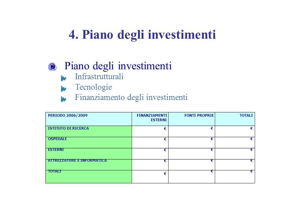 Piano degli investimenti Infrastrutturali