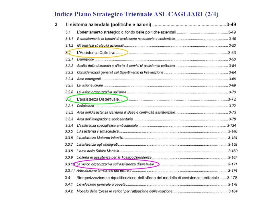 Indice Piano Strategico Triennale ASL CAGLIARI (2/4)