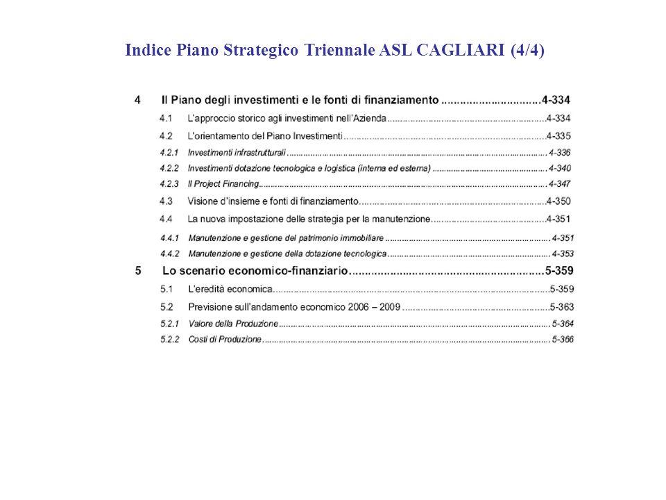 Indice Piano Strategico Triennale ASL CAGLIARI (4/4)