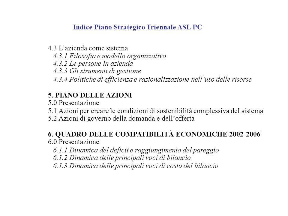 Indice Piano Strategico Triennale ASL PC