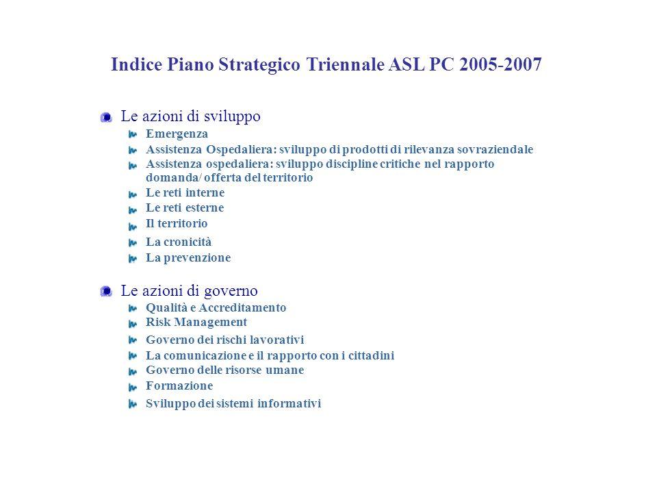 Indice Piano Strategico Triennale ASL PC 2005-2007