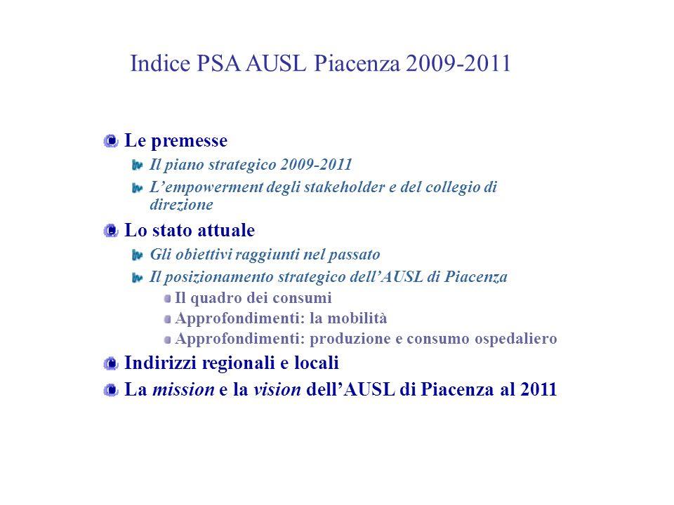 Indice PSA AUSL Piacenza 2009-2011