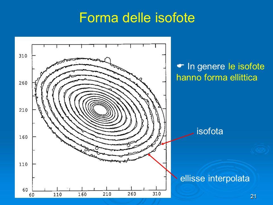 Forma delle isofote In genere le isofote hanno forma ellittica isofota