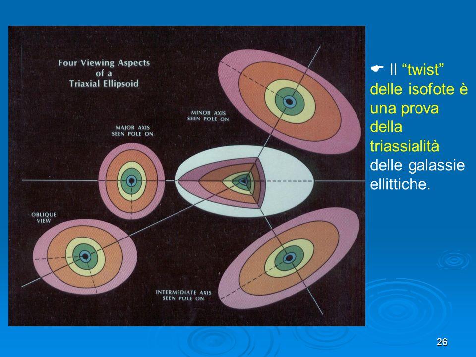 Il twist delle isofote è una prova della triassialità delle galassie ellittiche.