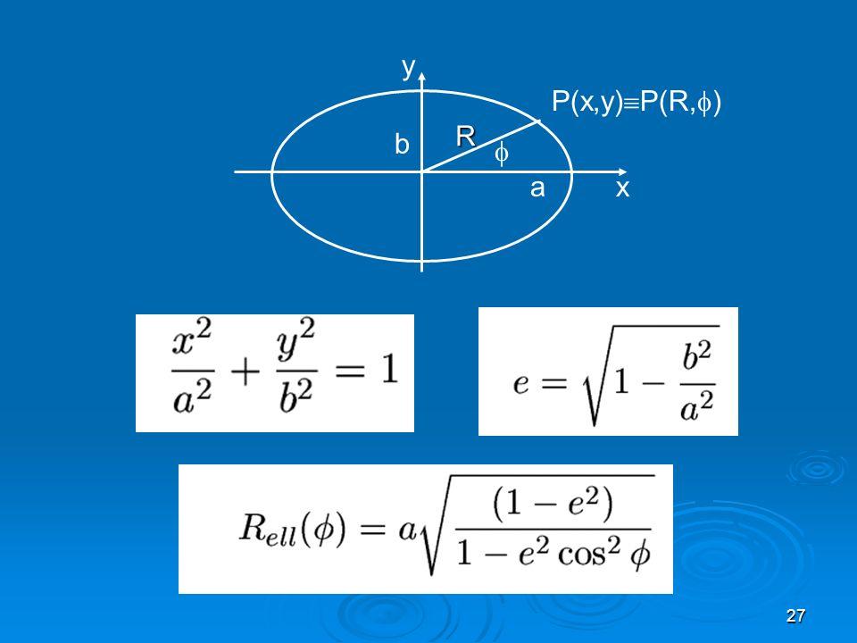 y P(x,y)P(R,) R b  a x
