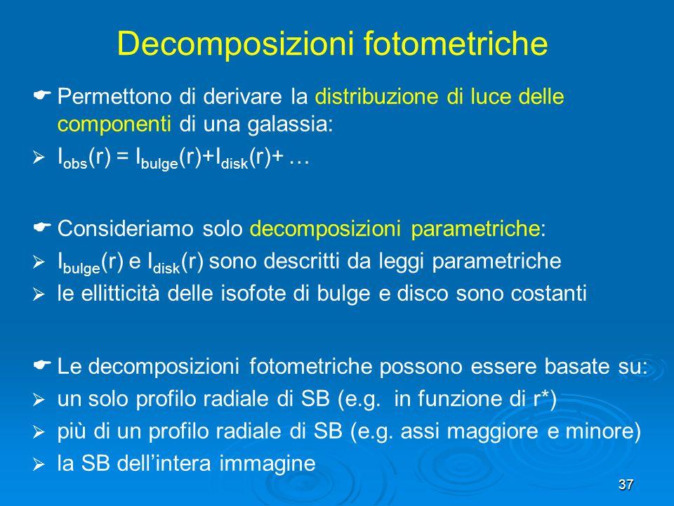 Decomposizioni fotometriche