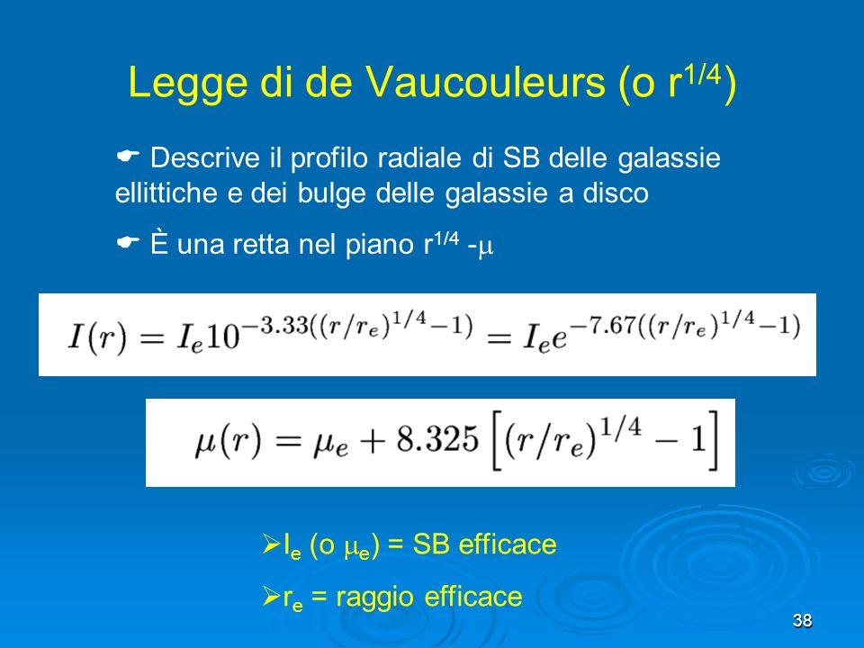 Legge di de Vaucouleurs (o r1/4)