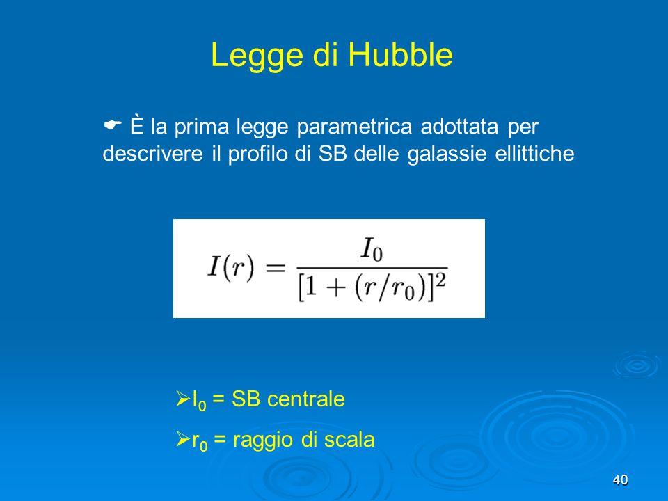 Legge di Hubble  È la prima legge parametrica adottata per descrivere il profilo di SB delle galassie ellittiche.