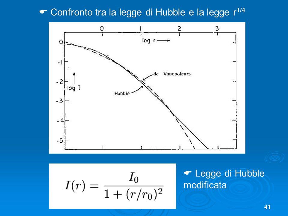 Confronto tra la legge di Hubble e la legge r1/4