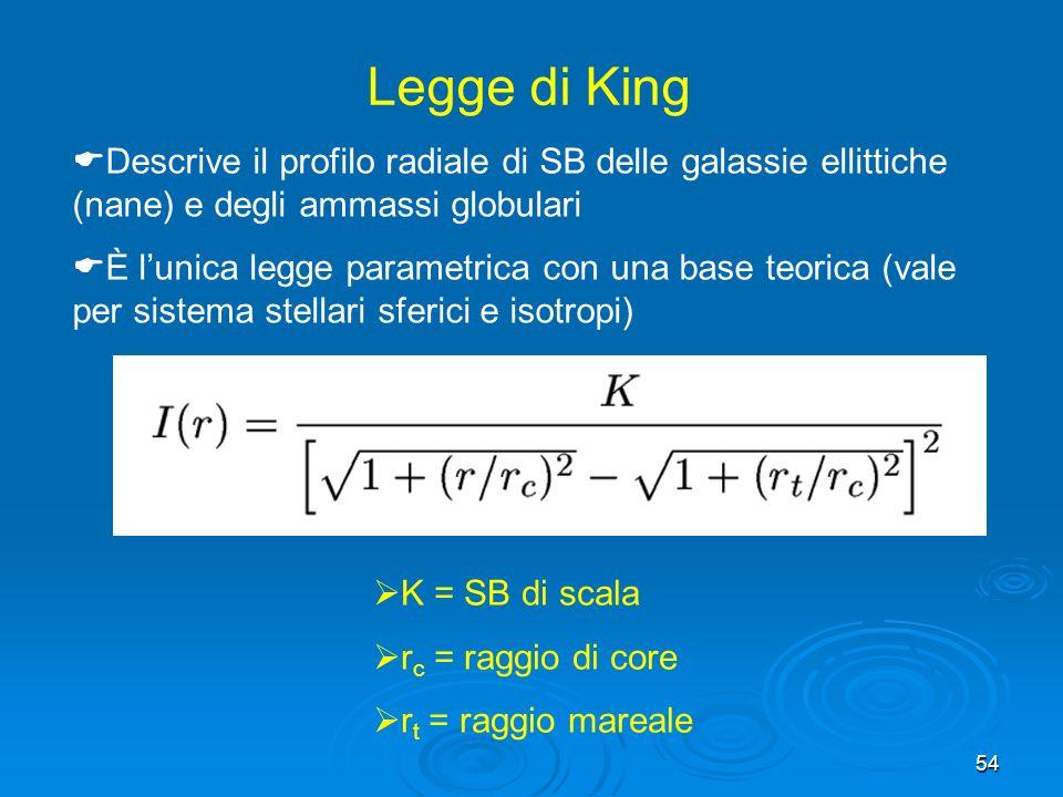 Legge di King Descrive il profilo radiale di SB delle galassie ellittiche (nane) e degli ammassi globulari.