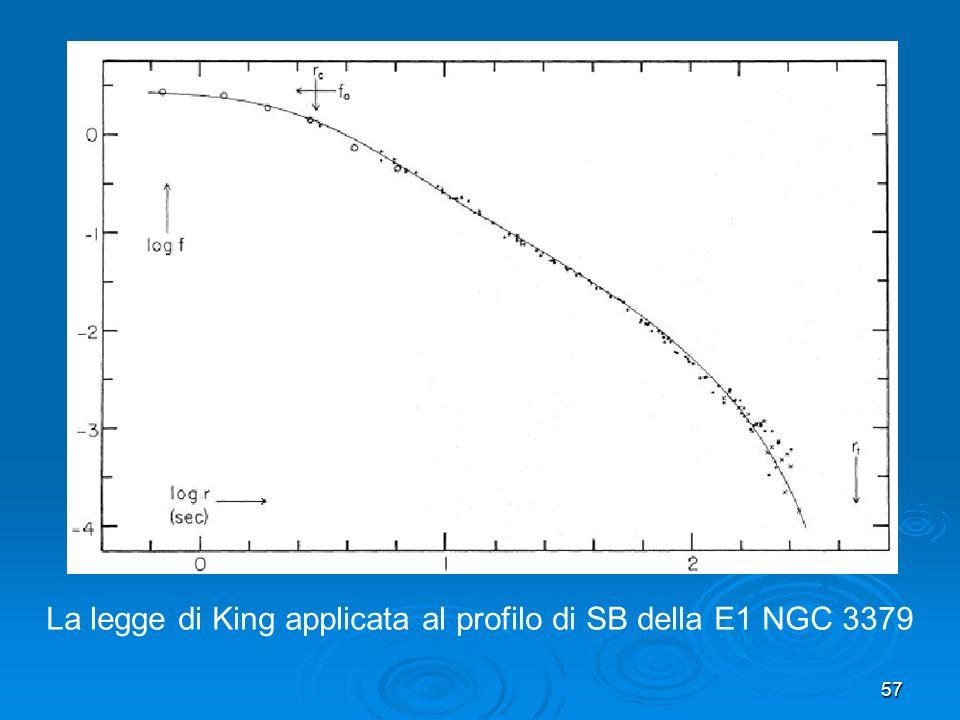 La legge di King applicata al profilo di SB della E1 NGC 3379