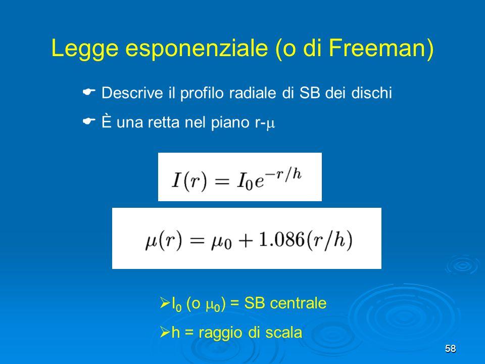 Legge esponenziale (o di Freeman)