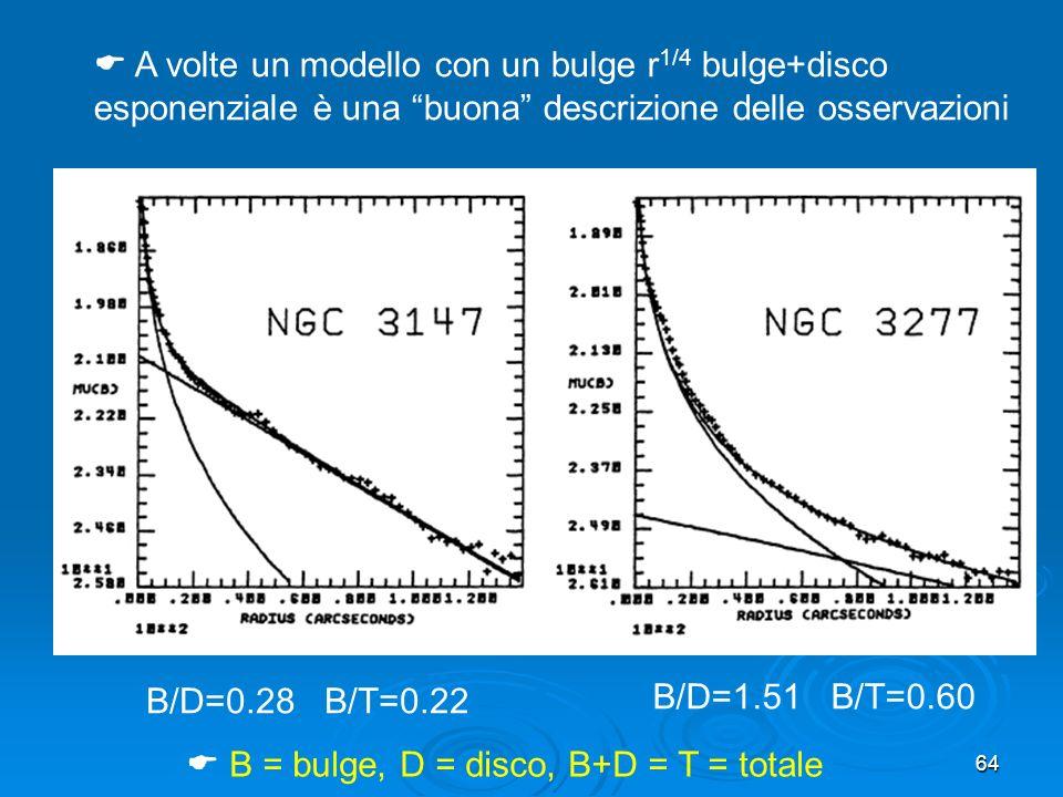 A volte un modello con un bulge r1/4 bulge+disco esponenziale è una buona descrizione delle osservazioni