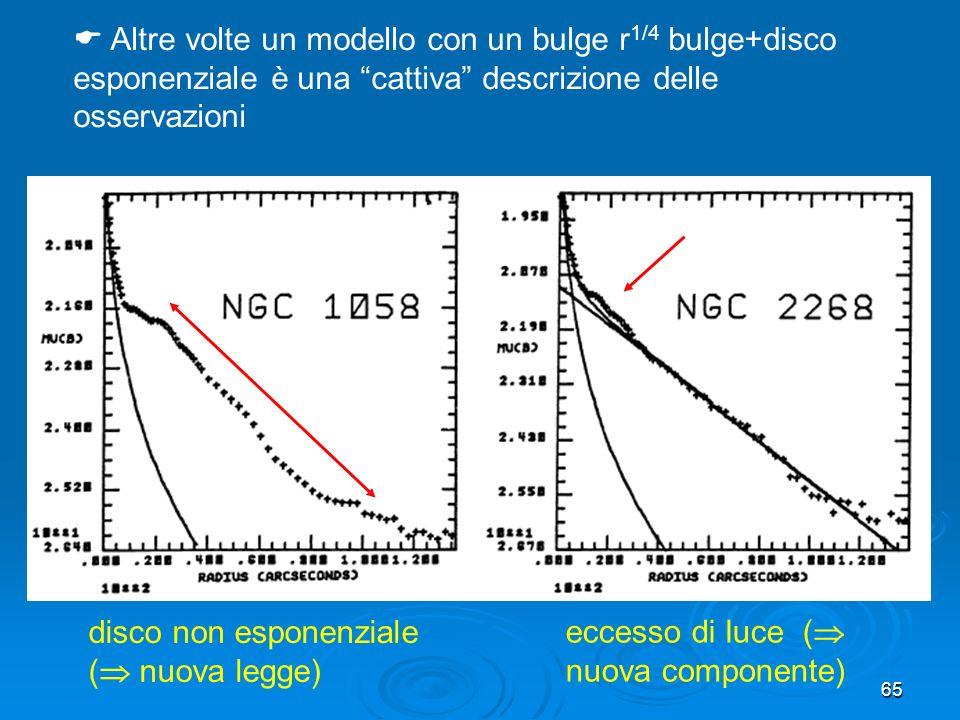 Altre volte un modello con un bulge r1/4 bulge+disco esponenziale è una cattiva descrizione delle osservazioni