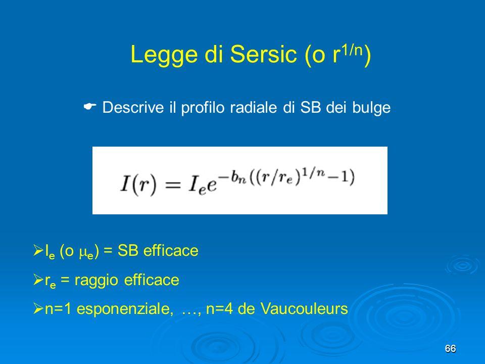 Legge di Sersic (o r1/n) Descrive il profilo radiale di SB dei bulge